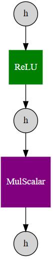 計算グラフの描画